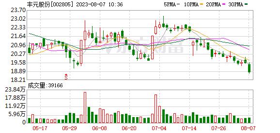 K图 002805_2