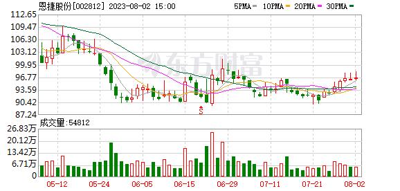 K图 002812_2