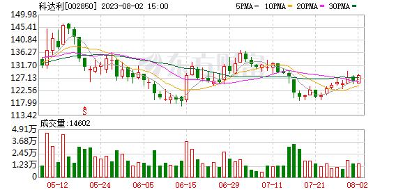 K图 002850_2