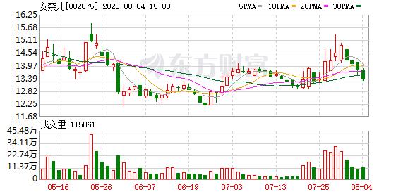K图 002875_2