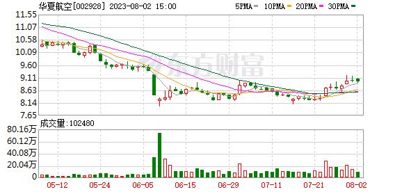 K图 002928_1