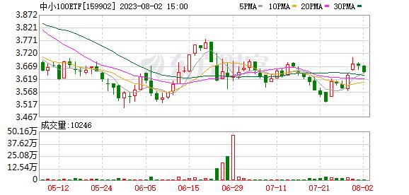 K图 159902_2