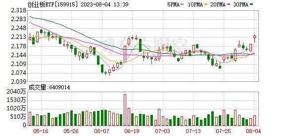 K图 159915_2