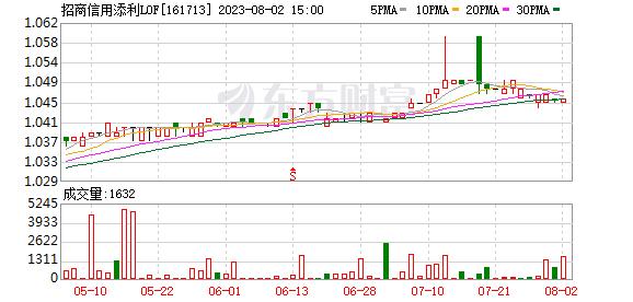 K图 sz161713
