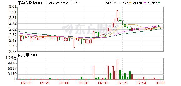 K图 200020_2