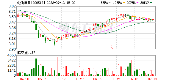K图 200512_2