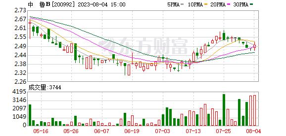 K图 200992_2