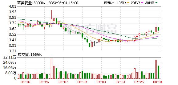 K图 sz300006