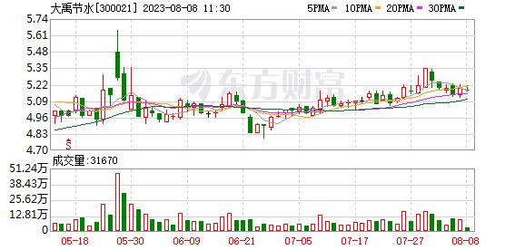 K图 300021_2