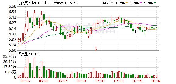 K图 300040_2