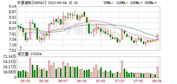 K图 300047_2