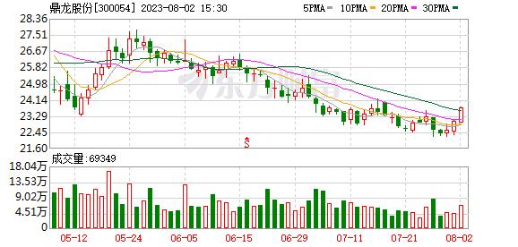 http://www.zgmaimai.cn/jingyingguanli/241146.html
