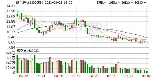 K图 300058_2