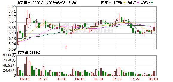 K图 300062_2