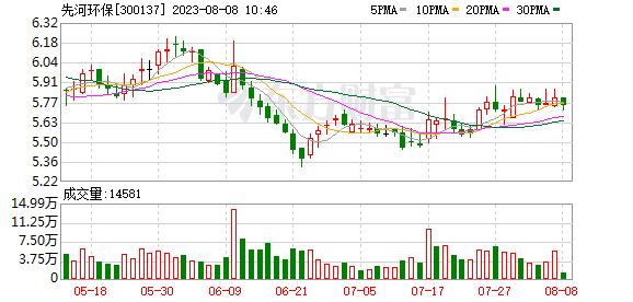K图 300137_2