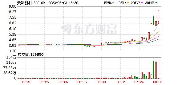 K图 300169_2