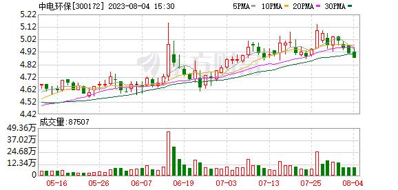 K图 300172_2