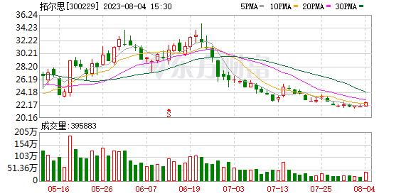 K图 sz300229