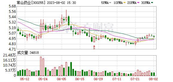 K图 300255_2