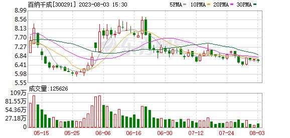 K图 300291_2