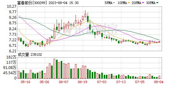 K图 300299_2