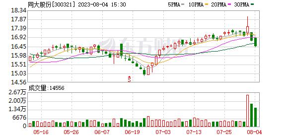 红相股份控股股东协议转让公司5.9999%股份
