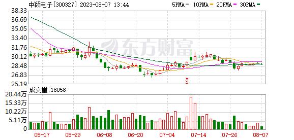 K图 300327_2