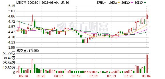K图 300350_2