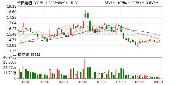 K图 300351_2