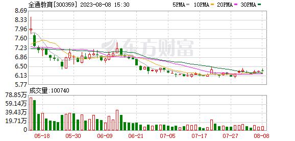 K图 300359_2