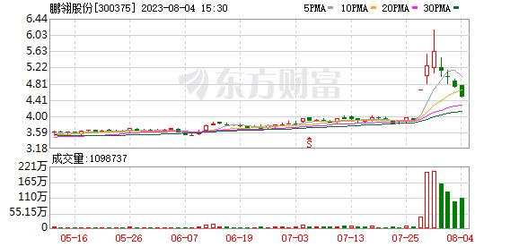 K图 sz300375