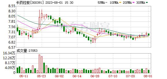 K图 300391_2