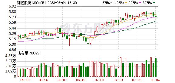 K图 300405_2