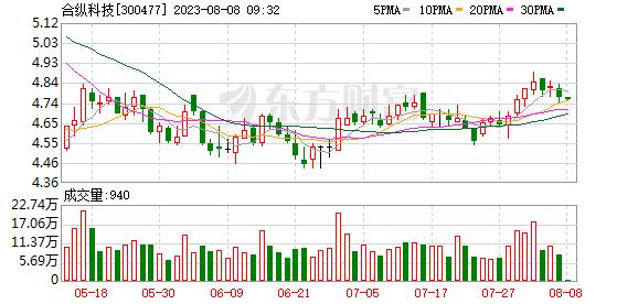 K图 300477_2