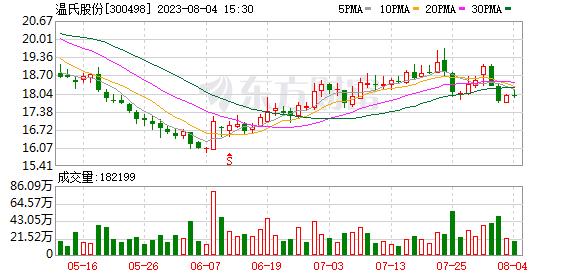 K图 300498_2