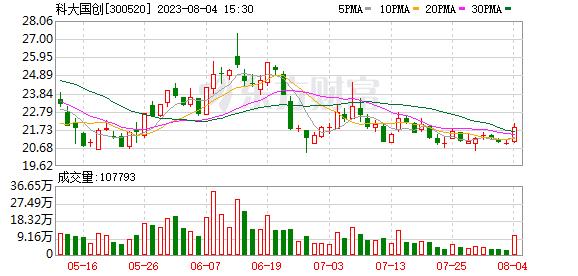 K图 300520_2