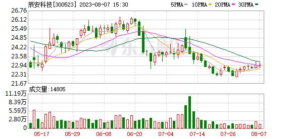 K图 300523_2