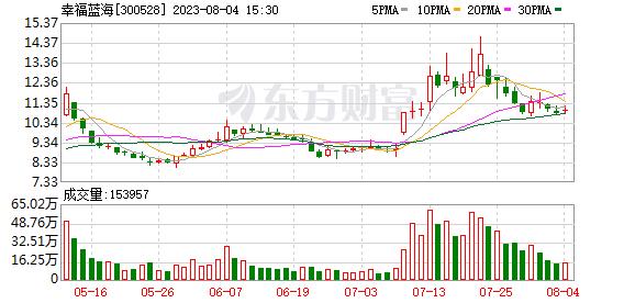 K图 300528_2