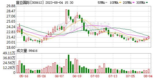 K图 300612_2