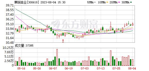 K图 300618_2