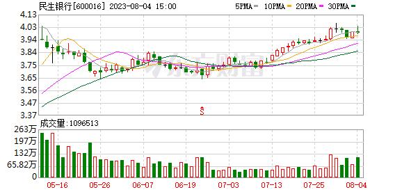 K图 600016_1