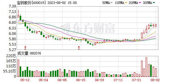 K图 600019_1