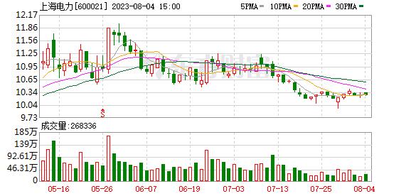 K图 600021_1