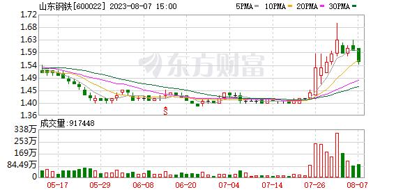 K图 600022_1
