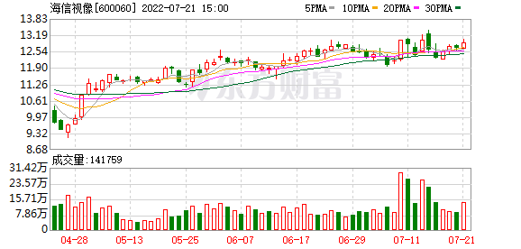 K图 600060_1