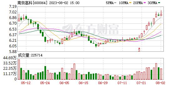 K图 600064_1