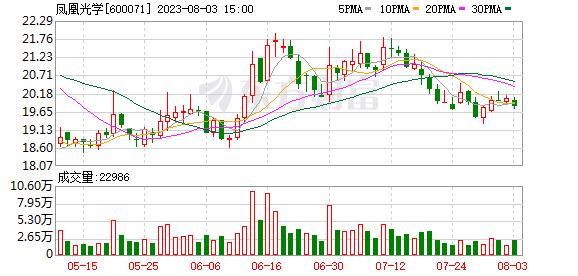 K图 600071_1