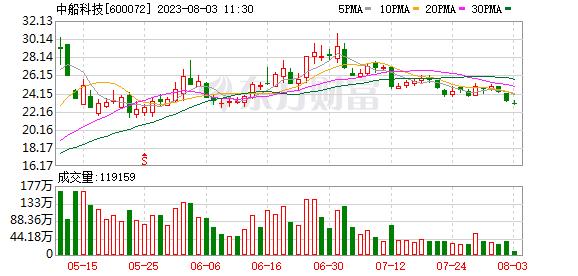 K图 600072_1