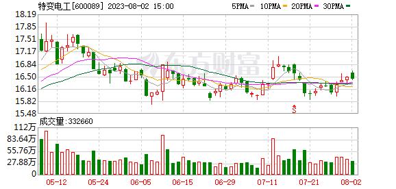 K图 600089_1