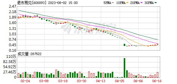K图 600093_1